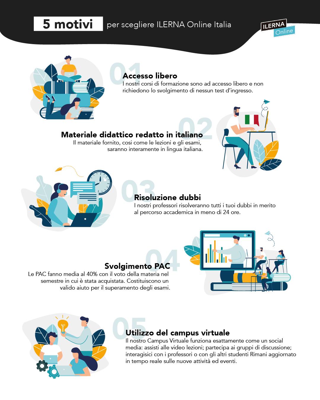 vantaggi ILERNA Online Italia
